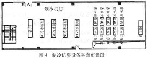 另一方面,消防系统给一对干节点串联到ahu配电箱的控制电路中,在该区
